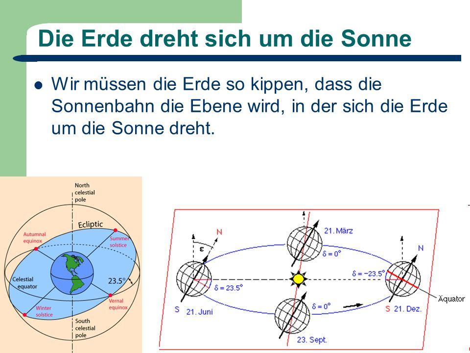 Astronomie, Kl. 9 GZG FN W.Seyboldt 19 Die Erde dreht sich um die Sonne Wir müssen die Erde so kippen, dass die Sonnenbahn die Ebene wird, in der sich
