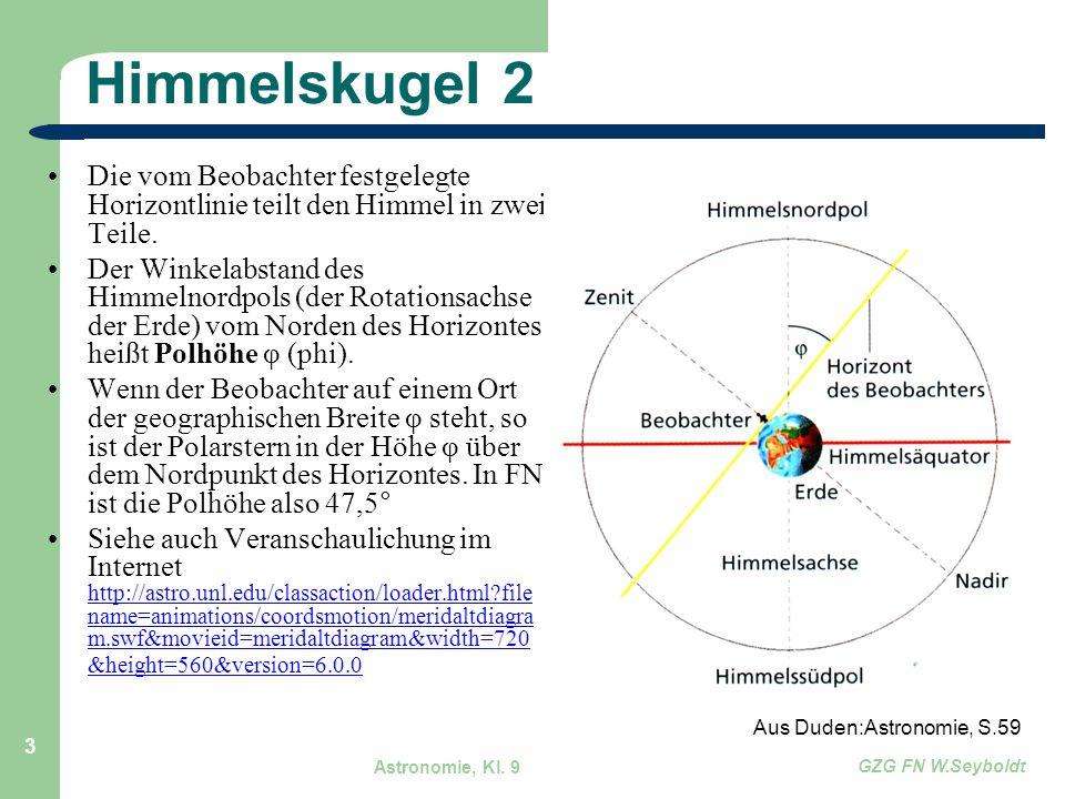 Astronomie, Kl. 9 GZG FN W.Seyboldt 3 Himmelskugel 2 Die vom Beobachter festgelegte Horizontlinie teilt den Himmel in zwei Teile. Der Winkelabstand de