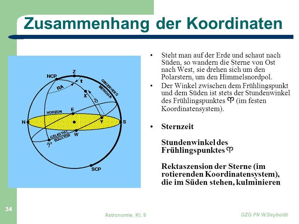 Astronomie, Kl. 9 GZG FN W.Seyboldt 34 Zusammenhang der Koordinaten Steht man auf der Erde und schaut nach Süden, so wandern die Sterne von Ost nach W