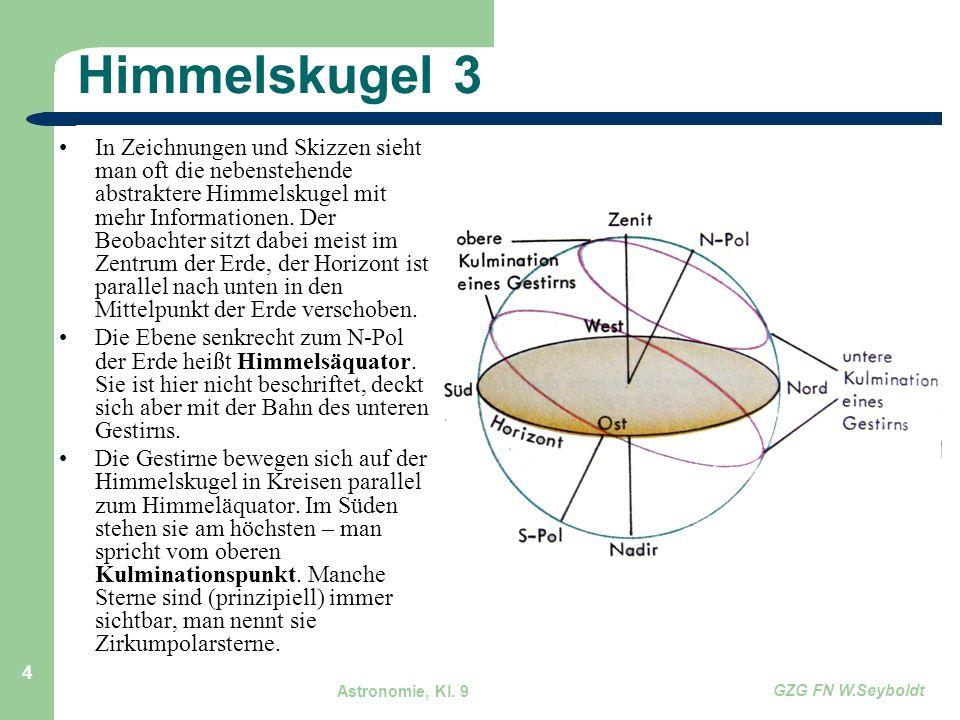 Astronomie, Kl. 9 GZG FN W.Seyboldt 4 Himmelskugel 3 In Zeichnungen und Skizzen sieht man oft die nebenstehende abstraktere Himmelskugel mit mehr Info