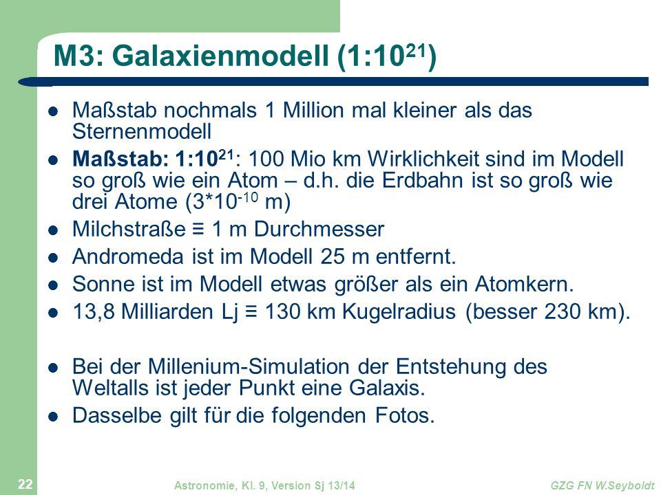 Astronomie, Kl. 9, Version Sj 13/14GZG FN W.Seyboldt 22 M3: Galaxienmodell (1:10 21 ) Maßstab nochmals 1 Million mal kleiner als das Sternenmodell Maß