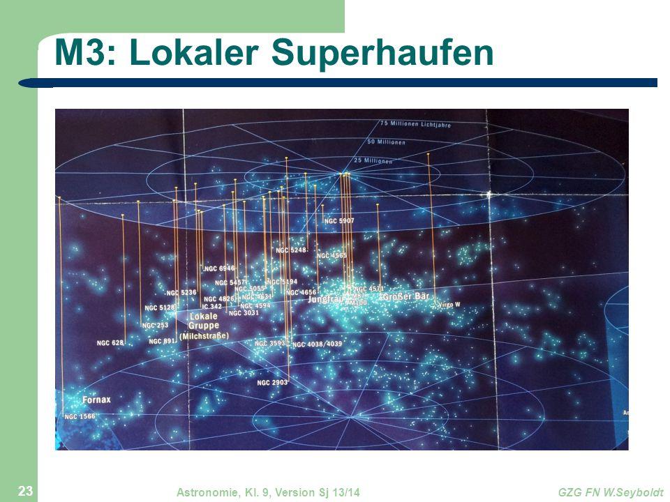 Astronomie, Kl. 9, Version Sj 13/14GZG FN W.Seyboldt 23 M3: Lokaler Superhaufen