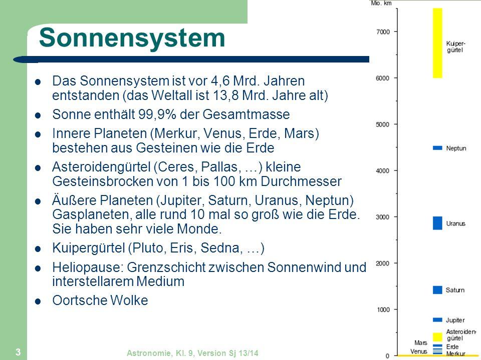 Astronomie, Kl. 9, Version Sj 13/14GZG FN W.Seyboldt 3 Sonnensystem Das Sonnensystem ist vor 4,6 Mrd. Jahren entstanden (das Weltall ist 13,8 Mrd. Jah