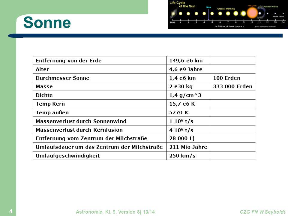 Astronomie, Kl. 9, Version Sj 13/14GZG FN W.Seyboldt 4 Sonne Entfernung von der Erde149,6 e6 km Alter4,6 e9 Jahre Durchmesser Sonne1,4 e6 km100 Erden