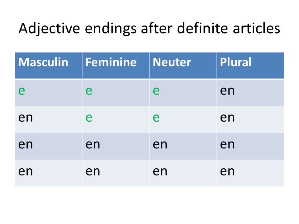 Adjective endings after definite articles MasculinFeminineNeuterPlural eeeen ee