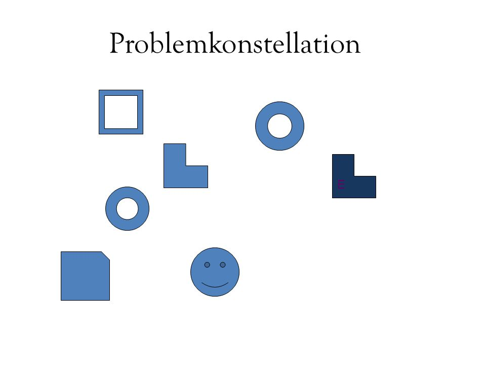 Problemkonstellation E