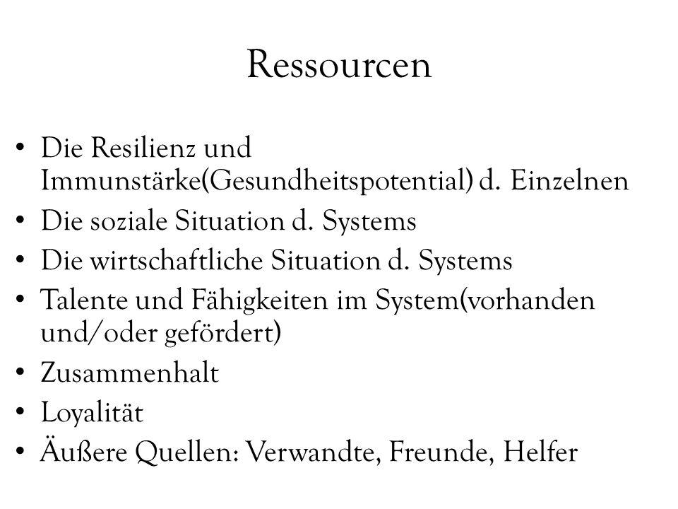 Ressourcen Die Resilienz und Immunstärke(Gesundheitspotential) d. Einzelnen Die soziale Situation d. Systems Die wirtschaftliche Situation d. Systems