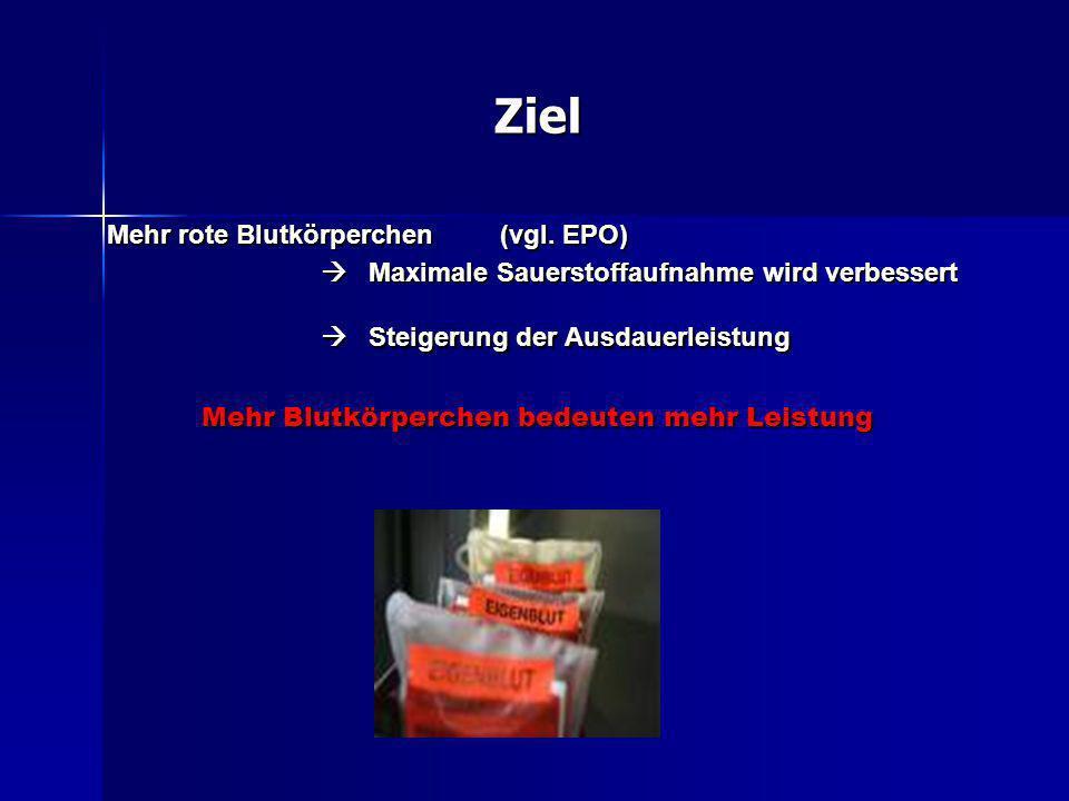 Ziel Mehr rote Blutkörperchen (vgl. EPO)  Maximale Sauerstoffaufnahme wird verbessert  Maximale Sauerstoffaufnahme wird verbessert  Steigerung der