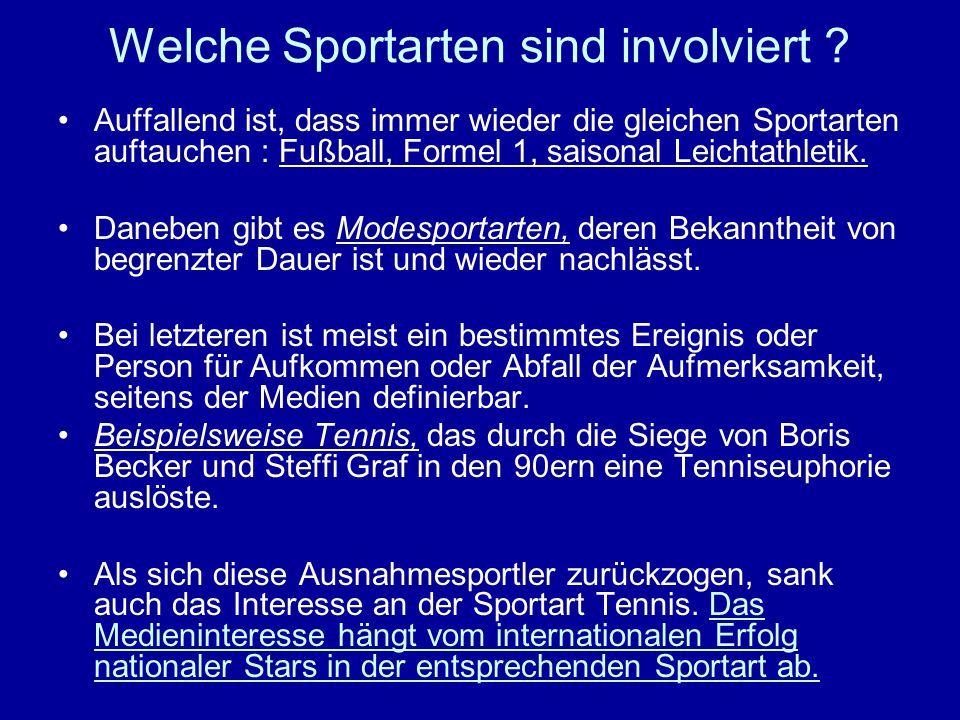 Auffallend ist, dass immer wieder die gleichen Sportarten auftauchen : Fußball, Formel 1, saisonal Leichtathletik. Daneben gibt es Modesportarten, der