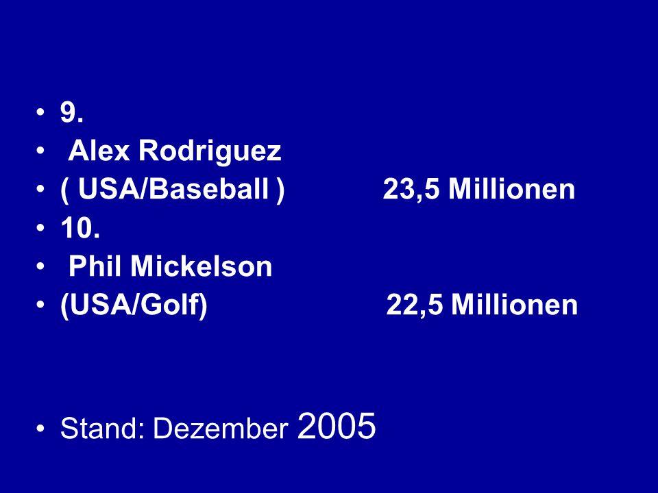 9. Alex Rodriguez ( USA/Baseball ) 23,5 Millionen 10. Phil Mickelson (USA/Golf) 22,5 Millionen Stand: Dezember 2005