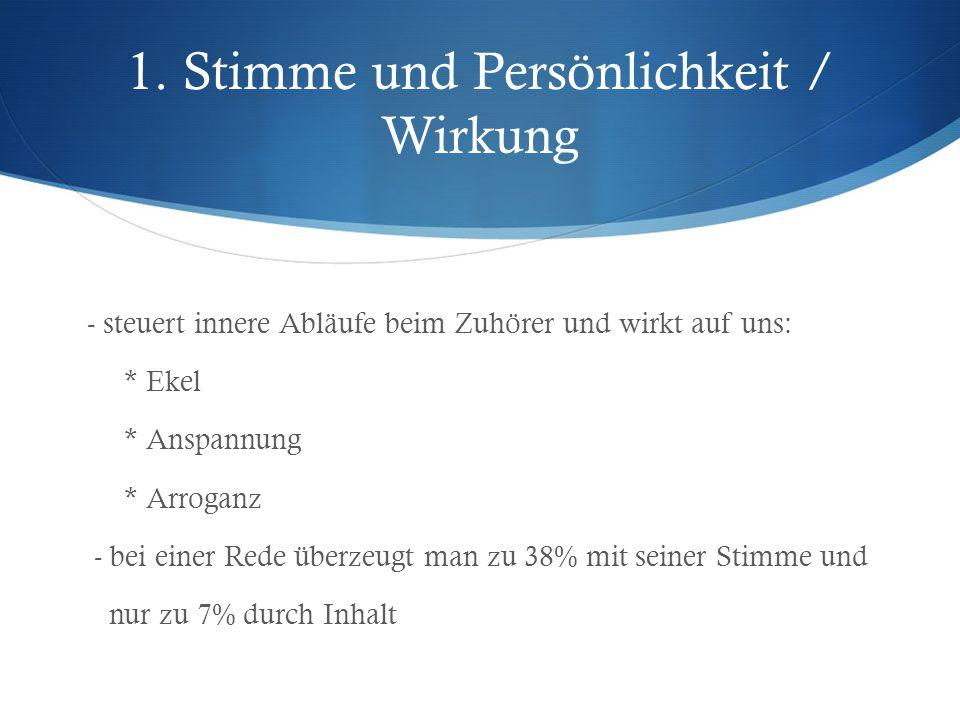2.Entstehung von Tönen - Der Kehlkopf wandelt Luft in Sprache um.