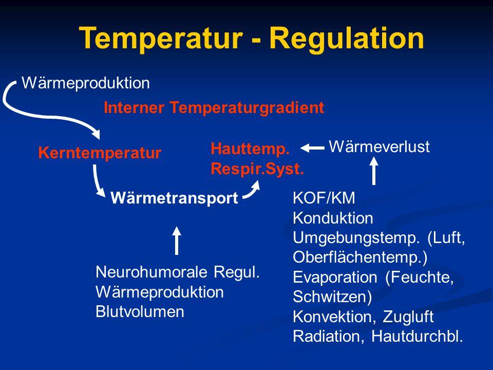 Thermoregulation  Ziel ist es den Istwert der Körperkerntemperatur Auf einen Sollwert (mit tageszeitlichen Schwankungen) um 36,5 - 37,5°C konstant zu halten.