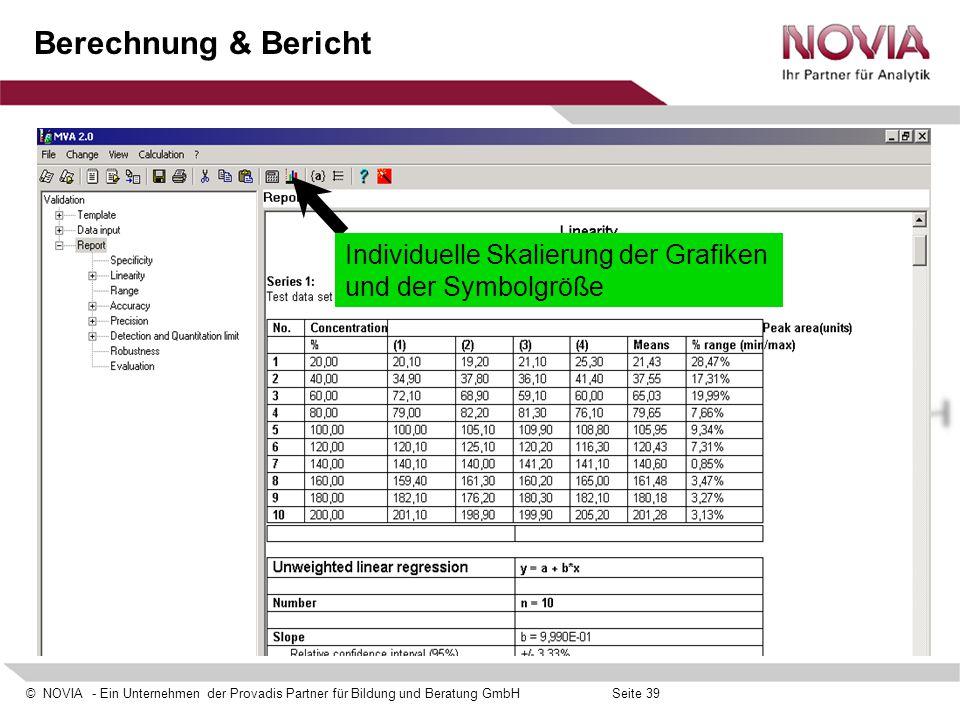 © NOVIA - Ein Unternehmen der Provadis Partner für Bildung und Beratung GmbHSeite 39 Berechnung & Bericht Individuelle Skalierung der Grafiken und der