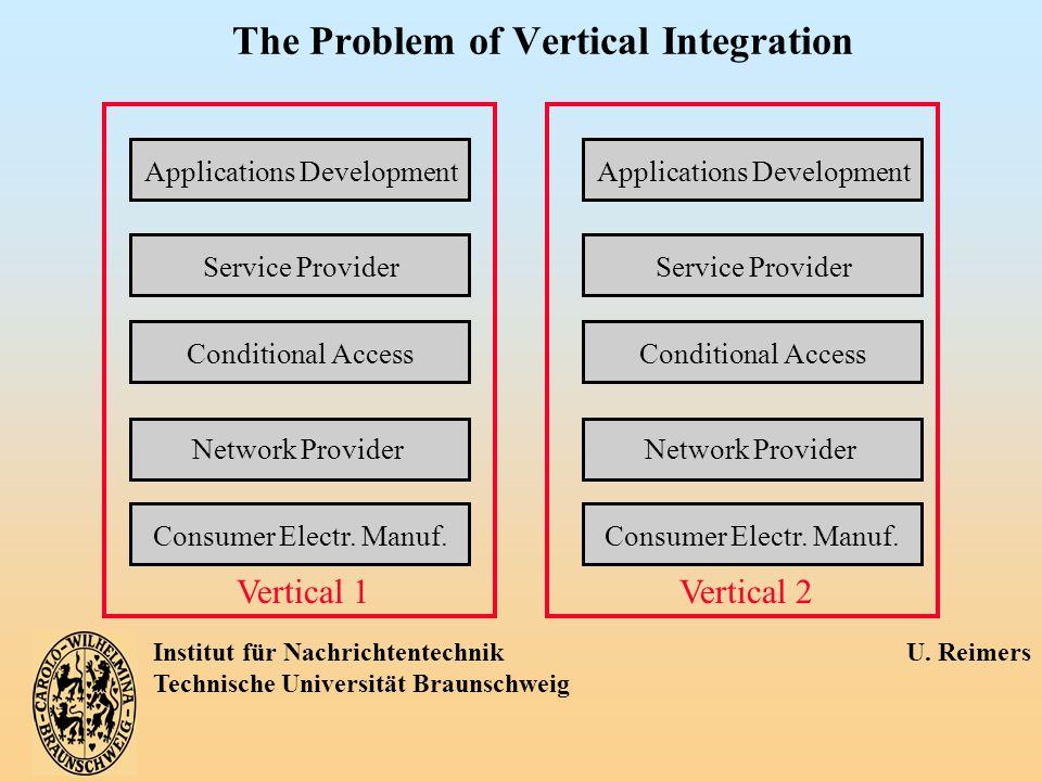 Institut für Nachrichtentechnik U. Reimers Technische Universität Braunschweig The Problem of Vertical Integration Applications Development Service Pr