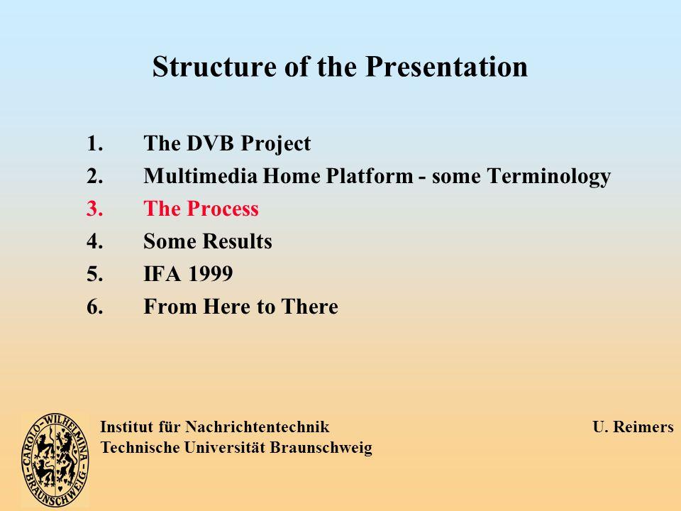 Institut für Nachrichtentechnik U. Reimers Technische Universität Braunschweig Structure of the Presentation 1.The DVB Project 2.Multimedia Home Platf