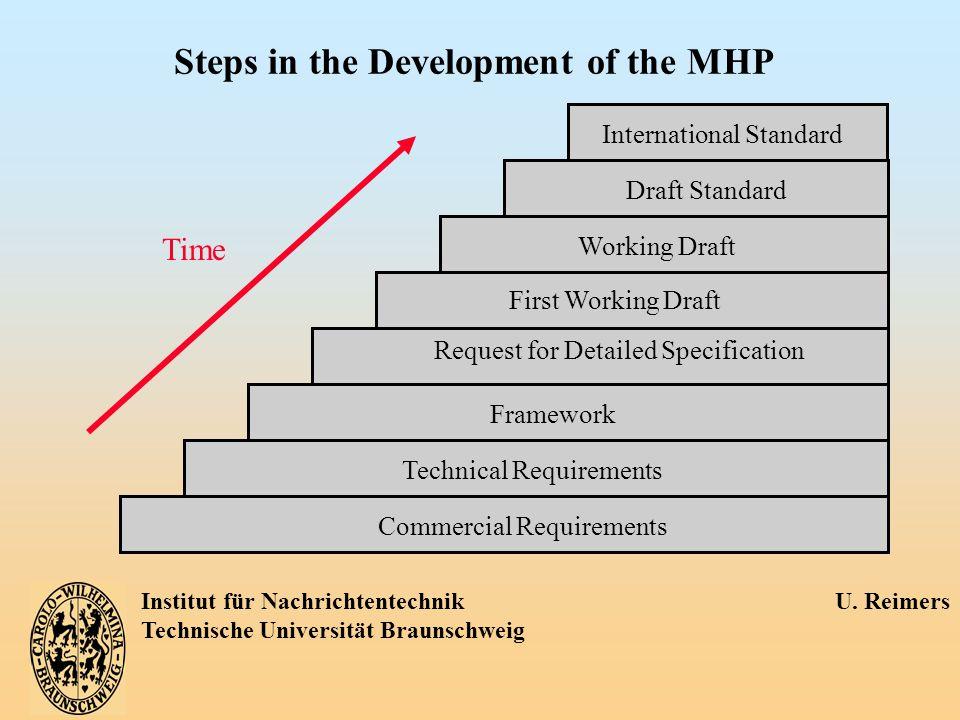 Institut für Nachrichtentechnik U. Reimers Technische Universität Braunschweig Steps in the Development of the MHP Commercial Requirements Technical R