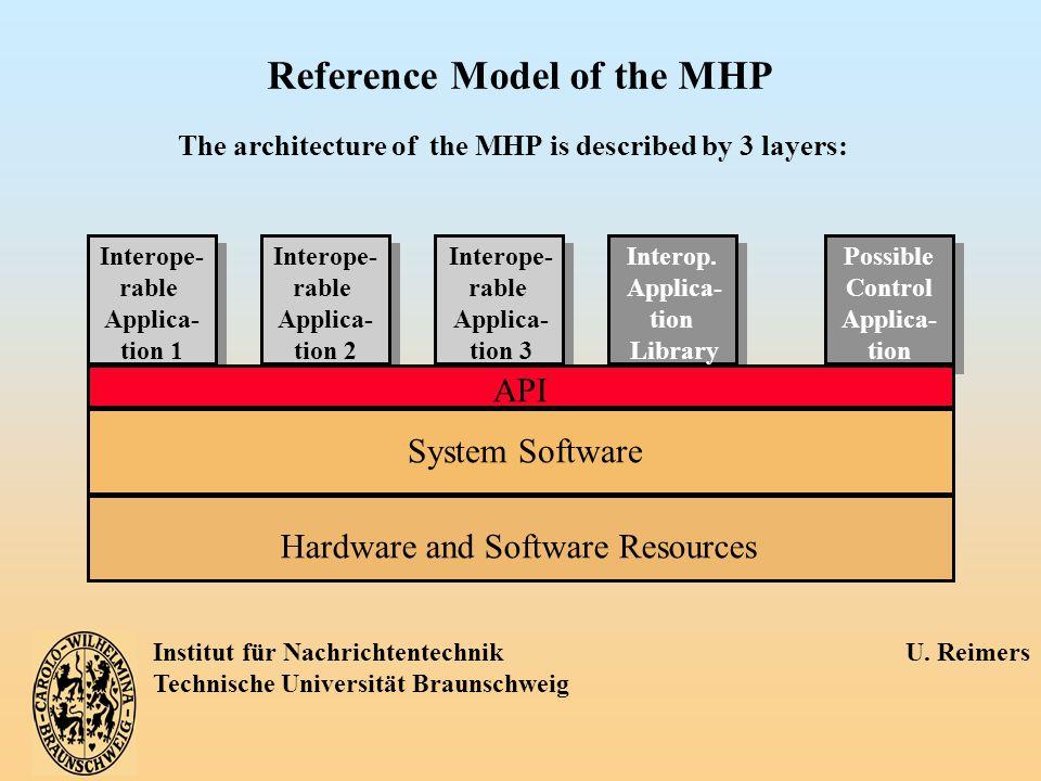 Institut für Nachrichtentechnik U. Reimers Technische Universität Braunschweig Reference Model of the MHP The architecture of the MHP is described by