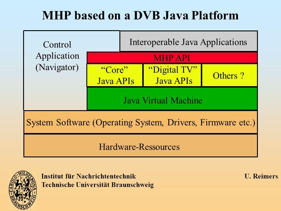 Institut für Nachrichtentechnik U. Reimers Technische Universität Braunschweig MHP based on a DVB Java Platform Hardware-Ressources System Software (O