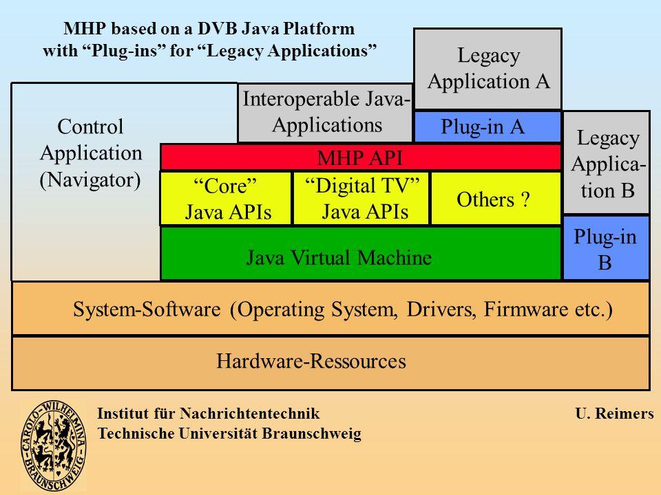 """Institut für Nachrichtentechnik U. Reimers Technische Universität Braunschweig MHP based on a DVB Java Platform with """"Plug-ins"""" for """"Legacy Applicatio"""