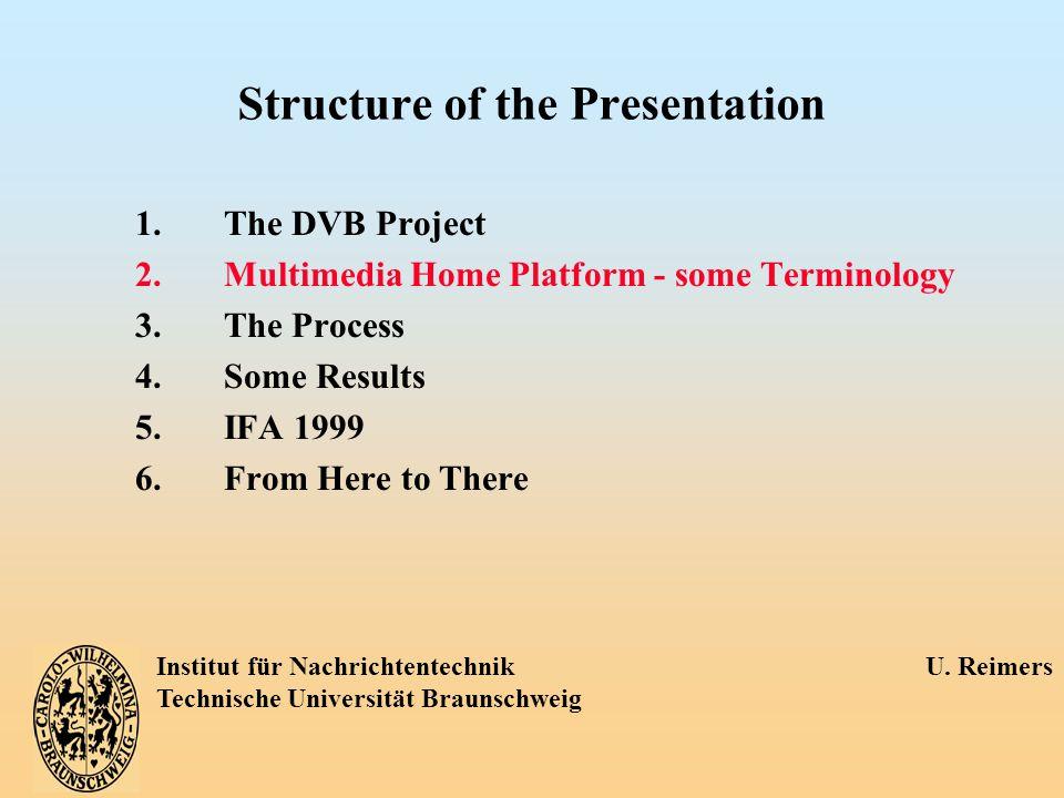 Institut für Nachrichtentechnik U.Reimers Technische Universität Braunschweig Multimedia ?Home .