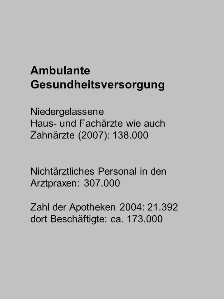 Ambulante Gesundheitsversorgung Niedergelassene Haus- und Fachärzte wie auch Zahnärzte (2007): 138.000 Nichtärztliches Personal in den Arztpraxen: 307