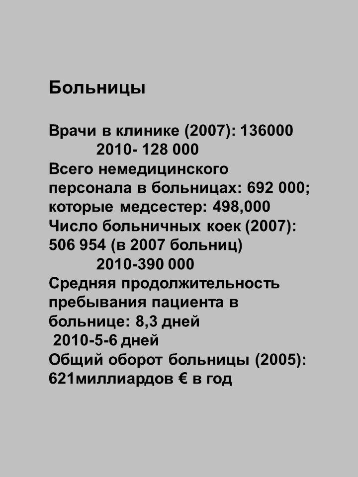 Больницы Врачи в клинике (2007): 136000 2010- 128 000 Всего немедицинского персонала в больницах: 692 000; которые медсестер: 498,000 Число больничных