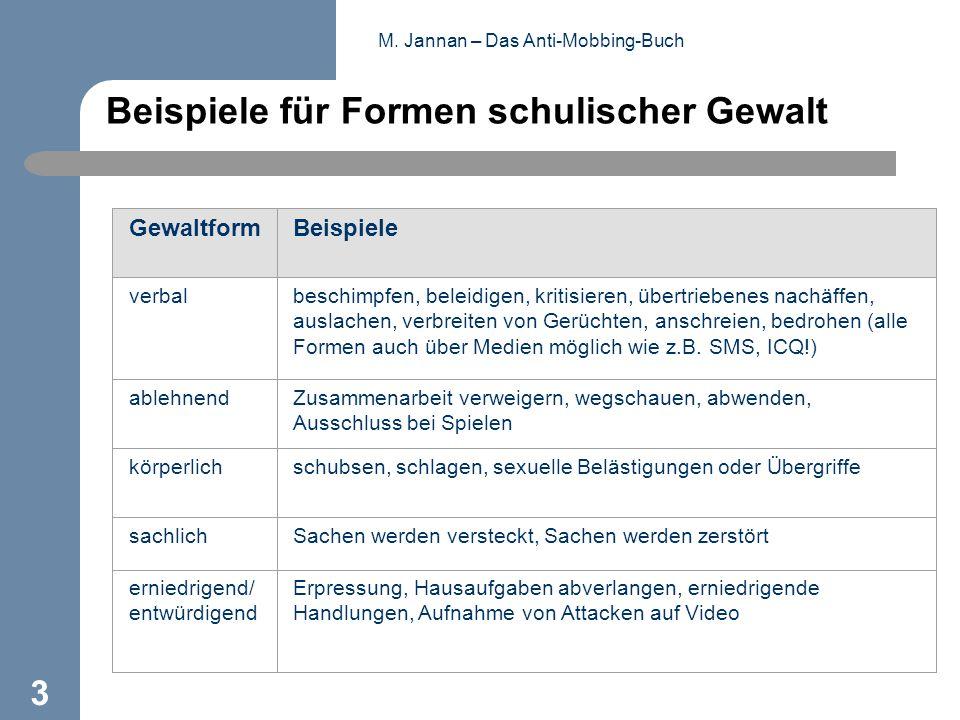 M.Jannan – Das Anti-Mobbing-Buch 14 Maßnahmen auf Schulebene Fragebogenaktion bei den Schülern.