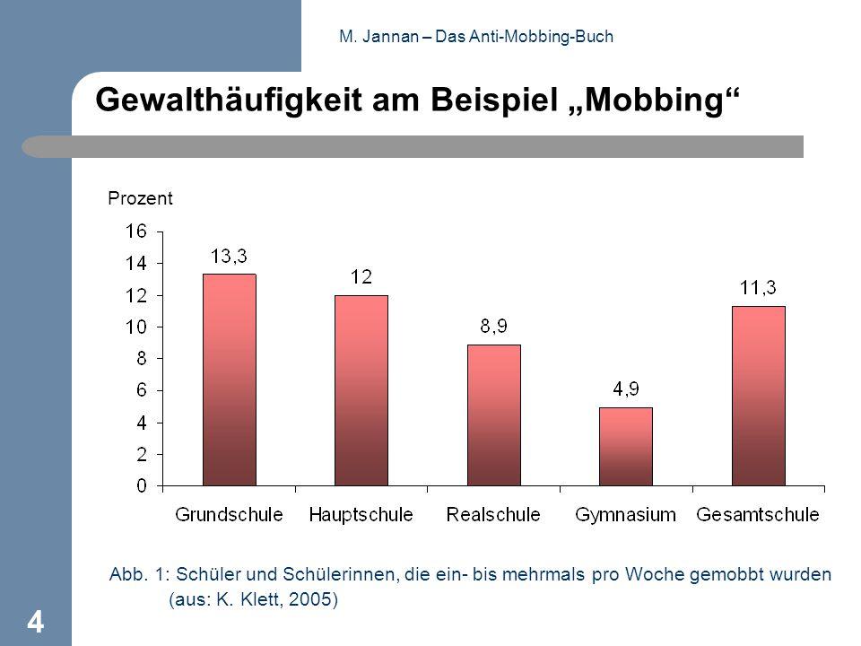 """M. Jannan – Das Anti-Mobbing-Buch 4 Gewalthäufigkeit am Beispiel """"Mobbing"""" Abb. 1: Schüler und Schülerinnen, die ein- bis mehrmals pro Woche gemobbt w"""