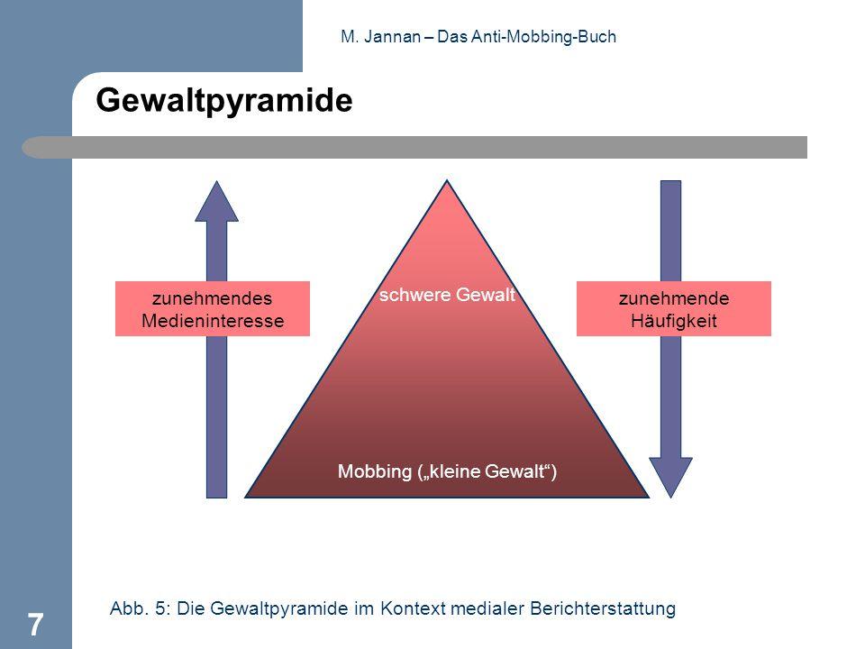 """M. Jannan – Das Anti-Mobbing-Buch 7 Gewaltpyramide Abb. 5: Die Gewaltpyramide im Kontext medialer Berichterstattung Mobbing (""""kleine Gewalt"""") schwere"""