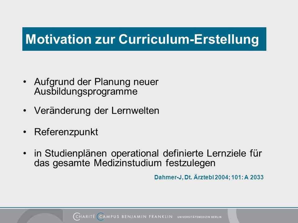 Motivation zur Curriculum-Erstellung Aufgrund der Planung neuer Ausbildungsprogramme Veränderung der Lernwelten Referenzpunkt in Studienplänen operati