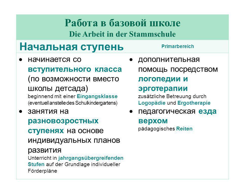 Работа в базовой школе Die Arbeit in der Stammschule Начальная ступень Primarbereich  начинается со вступительного класса (по возможности вместо школ