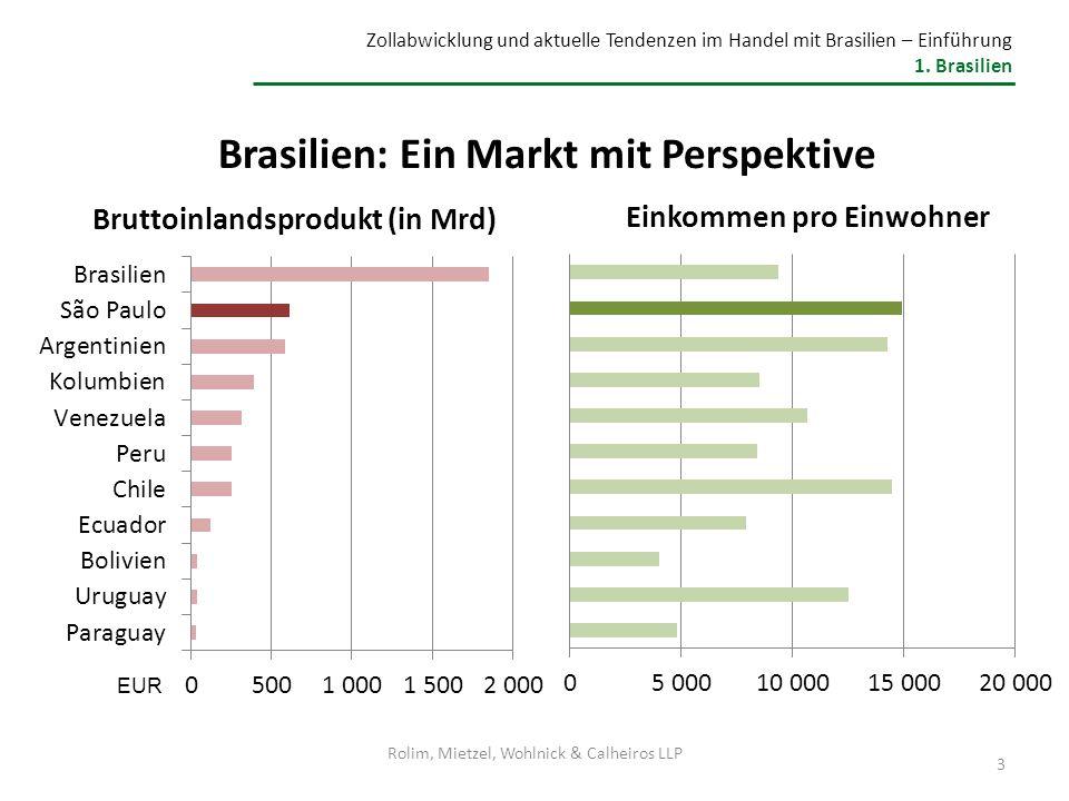 Zollabwicklung und aktuelle Tendenzen im Handel mit Brasilien – Die Einfuhr 2.6 Besteuerung bei der Einfuhr von Waren Beispielrechnung (Container Schokolade mit Zollwert (CIF) = EUR 100.000,00 SteuerartBemessungsgrundlageSteuersatzBetrag II Zollwert (CIF-Wert) 20% 20.000,00 EUR IPI CIF + II 5% 6.000,00 EUR PIS CIF 1,65% 1.650,00 EUR COFINS CIF 7,6% 7.600,00 EUR ICMS CIF + II + IPI + PIS/COFINS + ICMS 18% 29.689,02 EUR Gesamte Steuerlast 64.939,02 EUR Vorsteuerabzug (IPI + COFINS + PIS + ICMS) 44.939,02 EUR Endgültiger Steueraufwand (II) 20.000,00 EUR Rolim, Mietzel, Wohlnick & Calheiros LLP 14