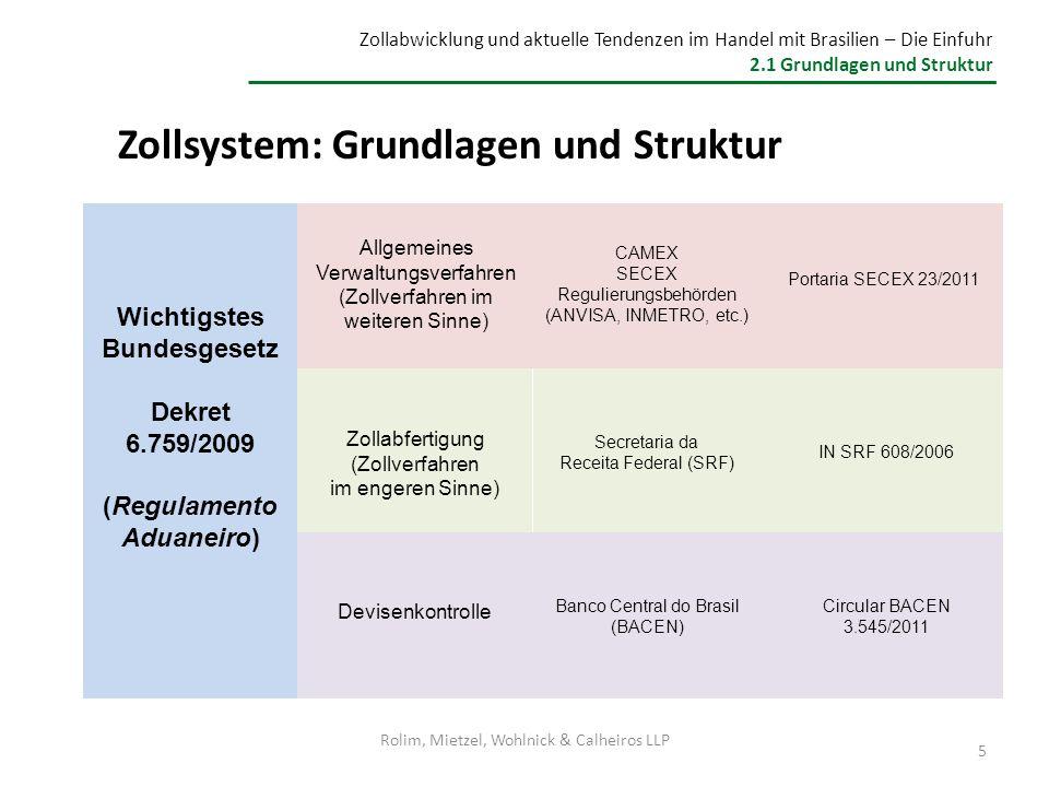 Zollabwicklung und aktuelle Tendenzen im Handel mit Brasilien – Die Einfuhr 2.1 Grundlagen und Struktur Zollsystem: Grundlagen und Struktur 5 Rolim, M