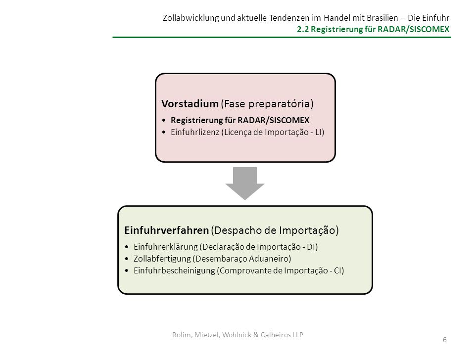 Zollabwicklung und aktuelle Tendenzen im Handel mit Brasilien – Die Einfuhr 2.2 Registrierung für RADAR/SISCOMEX Registrierung für RADAR und SISCOMEX 1.Registrierung der gesetzlichen Vertreter des Unternehmens (Geschäftsführer) 2.Registrierung des Unternehmens 3.Akkreditierung der Bevollmächtigten (Zollagent, Angestellte des Unternehmens) Zollagent (Despachante): staatlich geprüfte und eingetragene natürliche Person, die sich auf die Zolldeklarationstätigkeit spezialisiert hat.