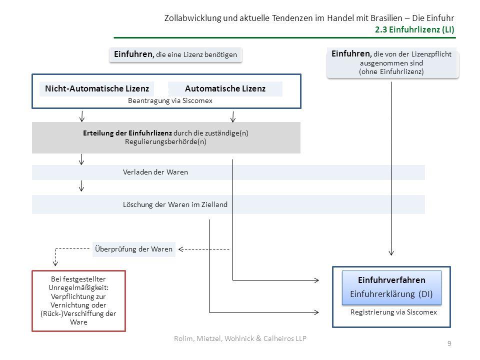 Als deutscher Exporteur...Proformarechnung/Rechnung (u.a.