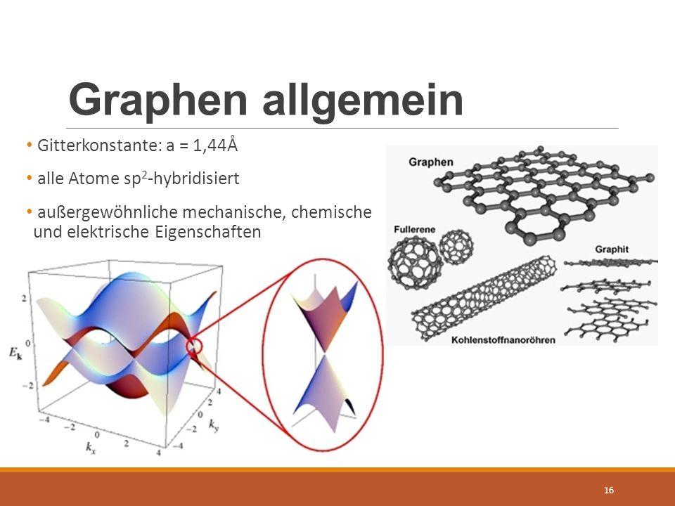 Graphen allgemein 16 Gitterkonstante: a = 1,44Å alle Atome sp 2 -hybridisiert außergewöhnliche mechanische, chemische und elektrische Eigenschaften