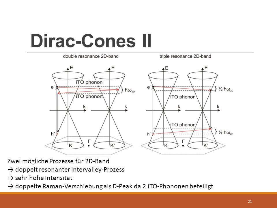 Dirac-Cones II 21 Zwei mögliche Prozesse für 2D-Band → doppelt resonanter intervalley-Prozess → sehr hohe Intensität → doppelte Raman-Verschiebung als