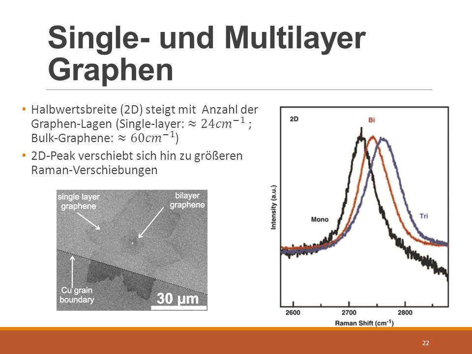 Single- und Multilayer Graphen 22