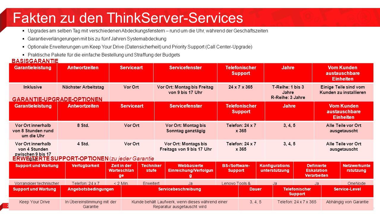 24 Fakten zu den ThinkServer-Services  Upgrades am selben Tag mit verschiedenen Abdeckungsfenstern – rund um die Uhr, während der Geschäftszeiten  G