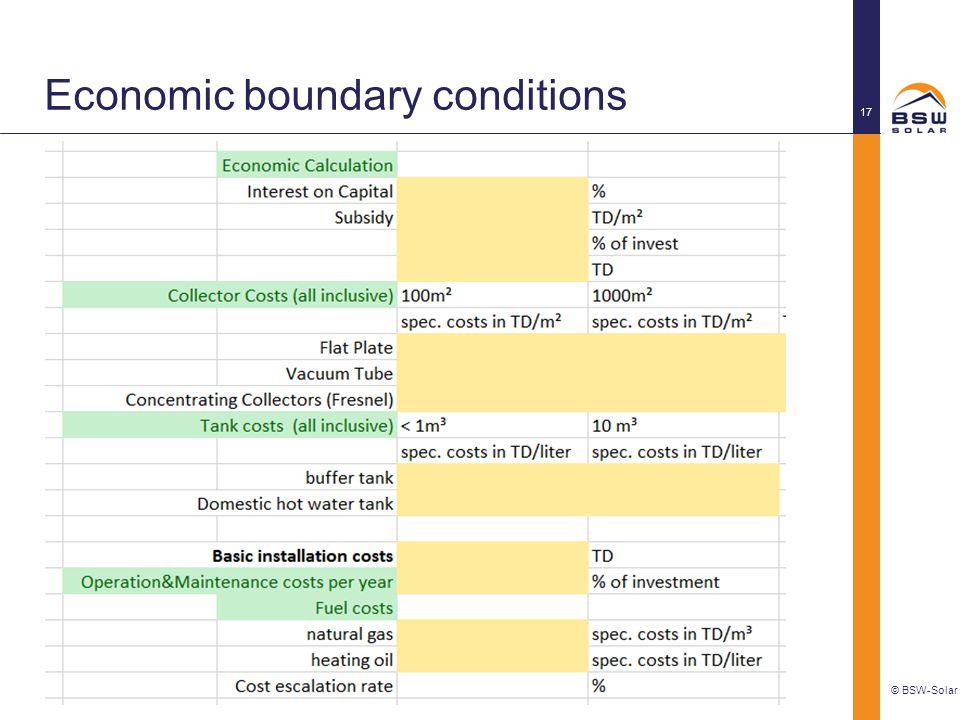 Economic boundary conditions © BSW-Solar 17