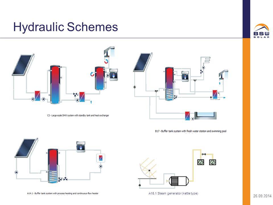 26.09.2014 19 Hydraulic Schemes A15.1 Steam generator (kettle type)