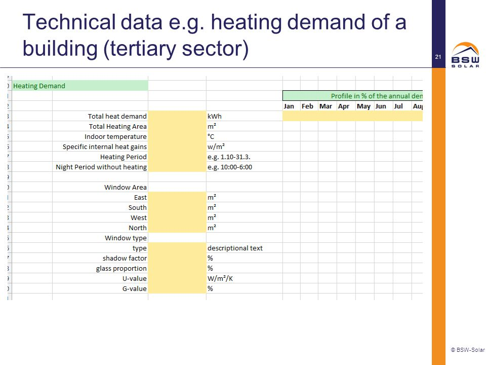 Technical data e.g. heating demand of a building (tertiary sector) © BSW-Solar 21