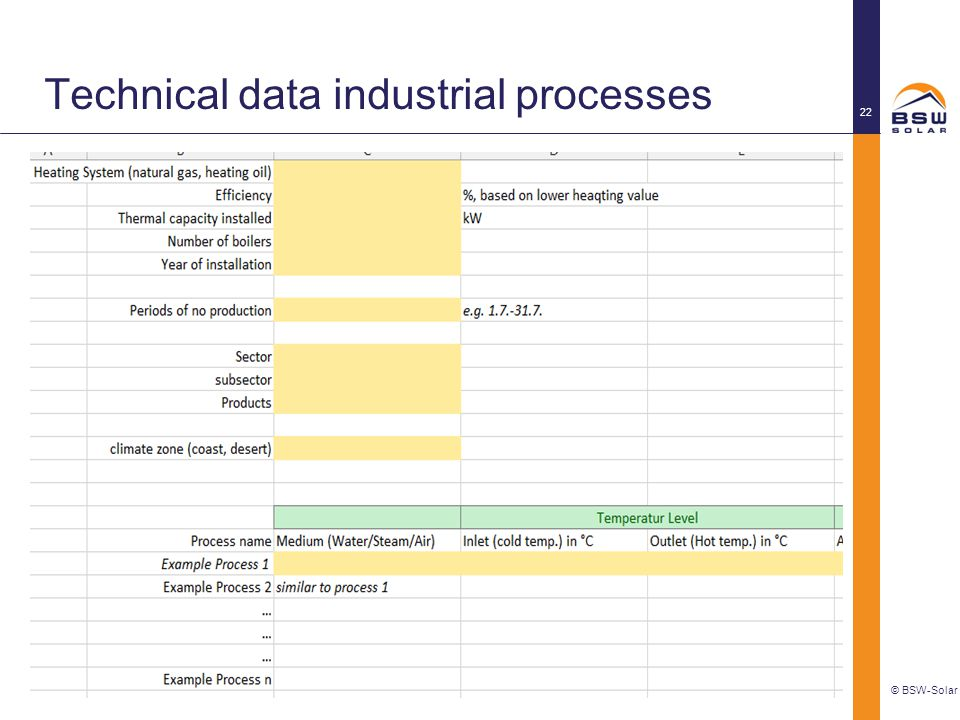 Technical data industrial processes © BSW-Solar 22