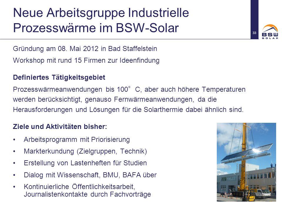 Neue Arbeitsgruppe Industrielle Prozesswärme im BSW-Solar Gründung am 08. Mai 2012 in Bad Staffelstein Workshop mit rund 15 Firmen zur Ideenfindung De