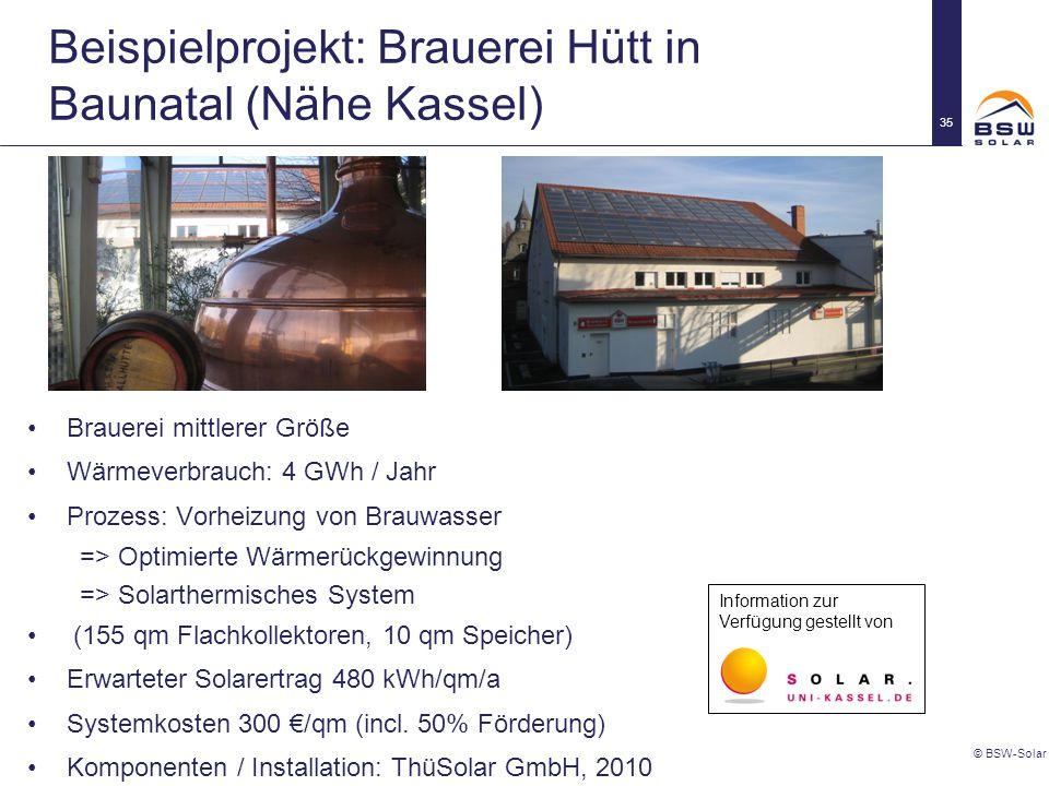 Brauerei mittlerer Größe Wärmeverbrauch: 4 GWh / Jahr Prozess: Vorheizung von Brauwasser => Optimierte Wärmerückgewinnung => Solarthermisches System (