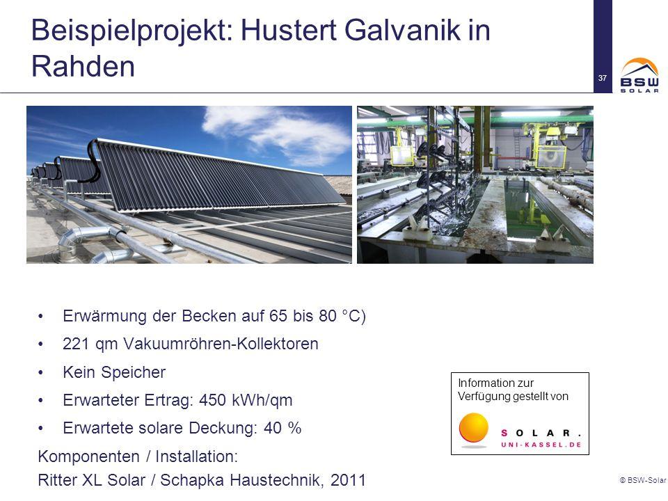 Beispielprojekt: Hustert Galvanik in Rahden © BSW-Solar 37 Erwärmung der Becken auf 65 bis 80 °C) 221 qm Vakuumröhren-Kollektoren Kein Speicher Erwart