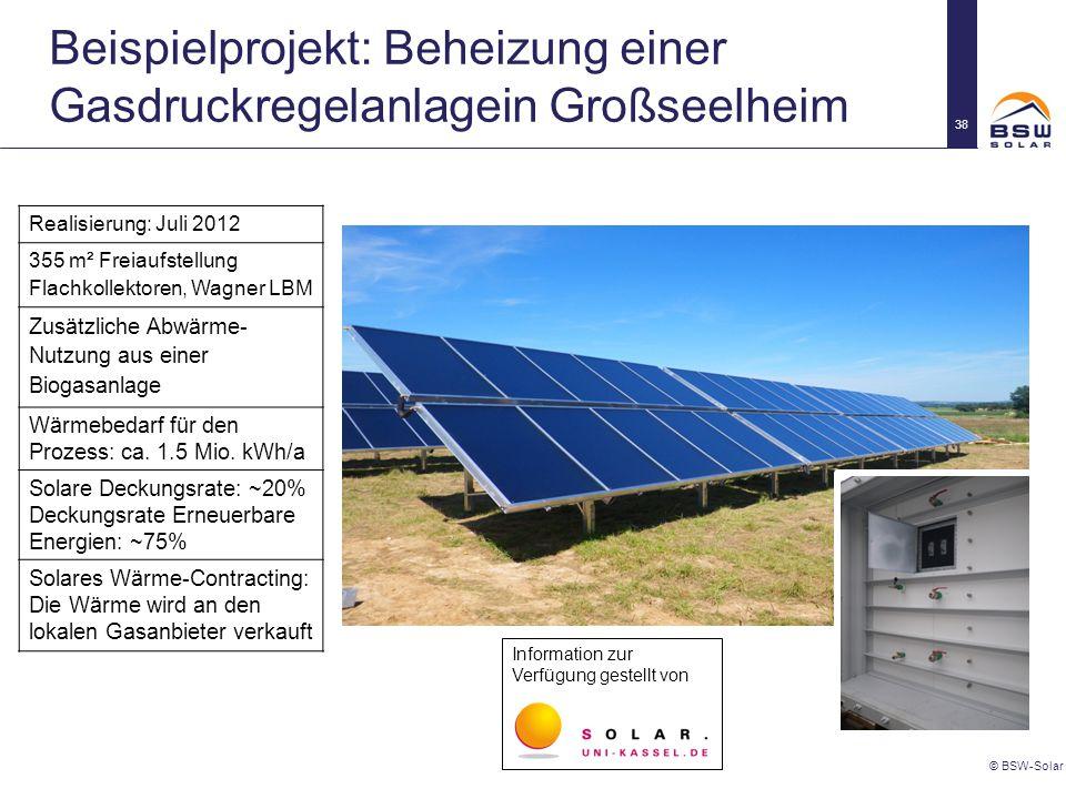 Beispielprojekt: Beheizung einer Gasdruckregelanlagein Großseelheim © BSW-Solar 38 Realisierung: Juli 2012 355 m² Freiaufstellung Flachkollektoren, Wa