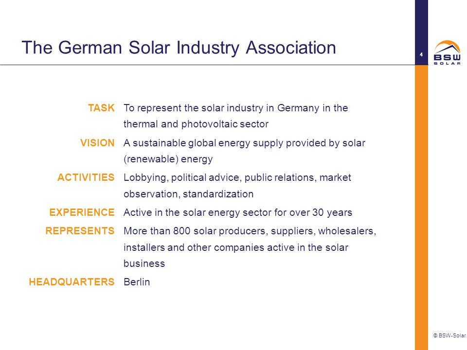 Industry: possible cases © BSW-Solar 15 Relevant criteria? Representative consumption?