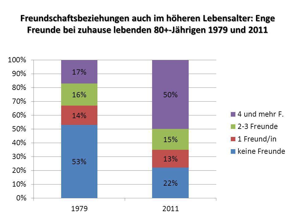 Deutschsprachige Schweiz 2013: Angehörige im Alter 80+