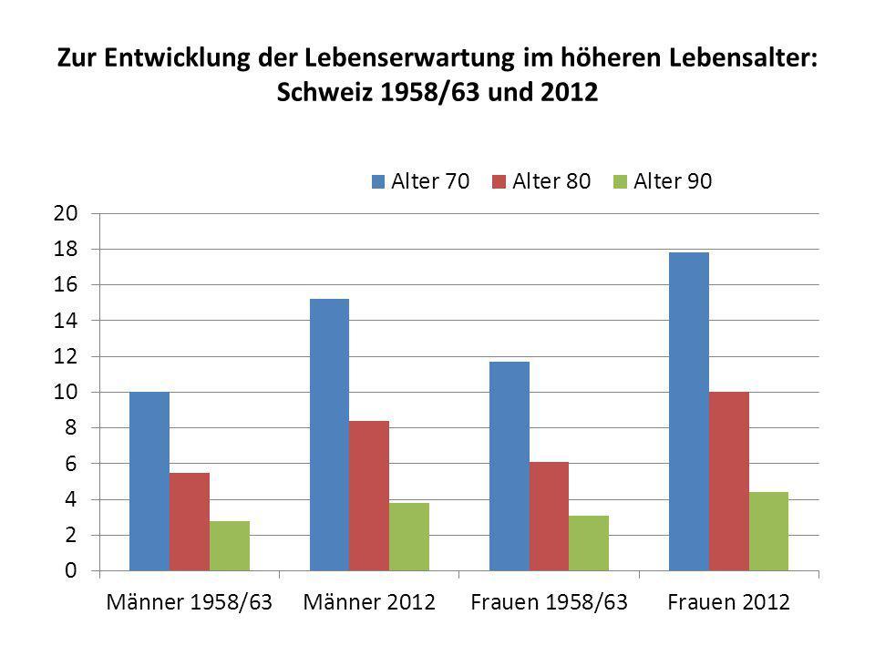 Zahl an 100-jährigen und älteren Menschen in der Schweiz 1910-2013